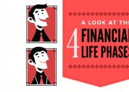 financiallifephases-header