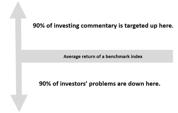 investing-commentary