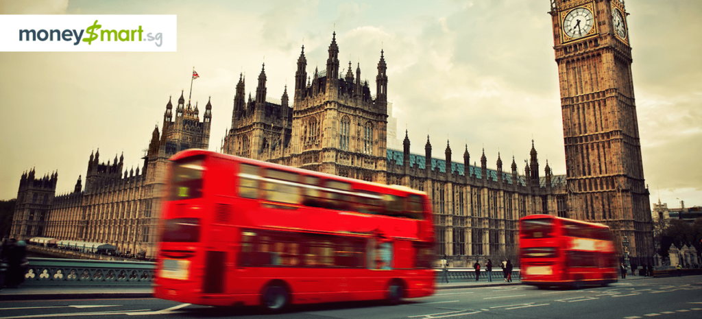 budget travel london holiday