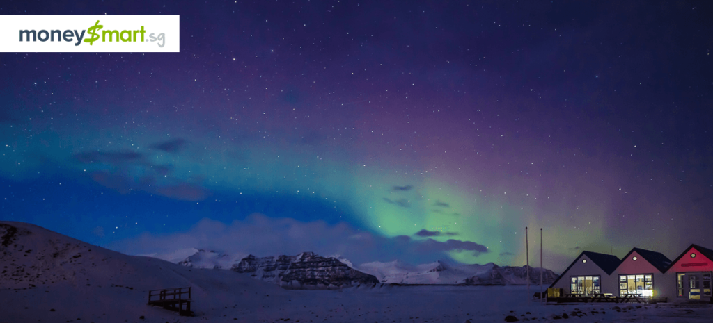 holiday to iceland under $2,000