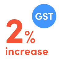 gst increase