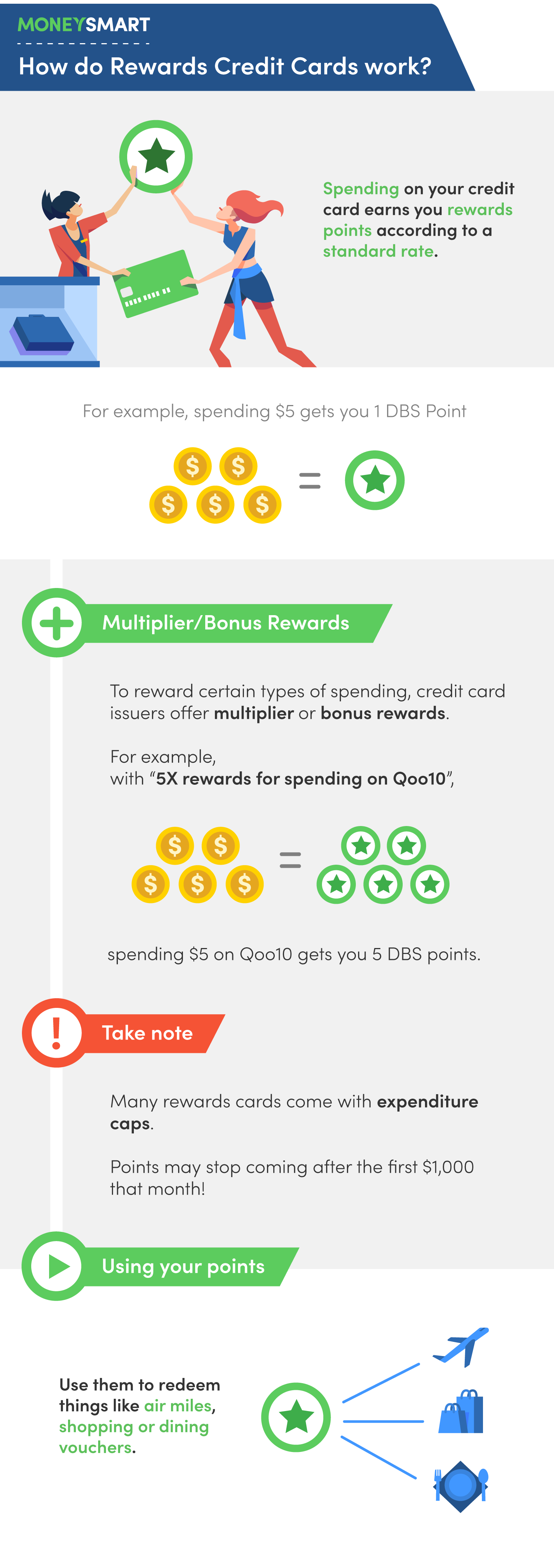 Best Rewards Credit Cards in Singapore