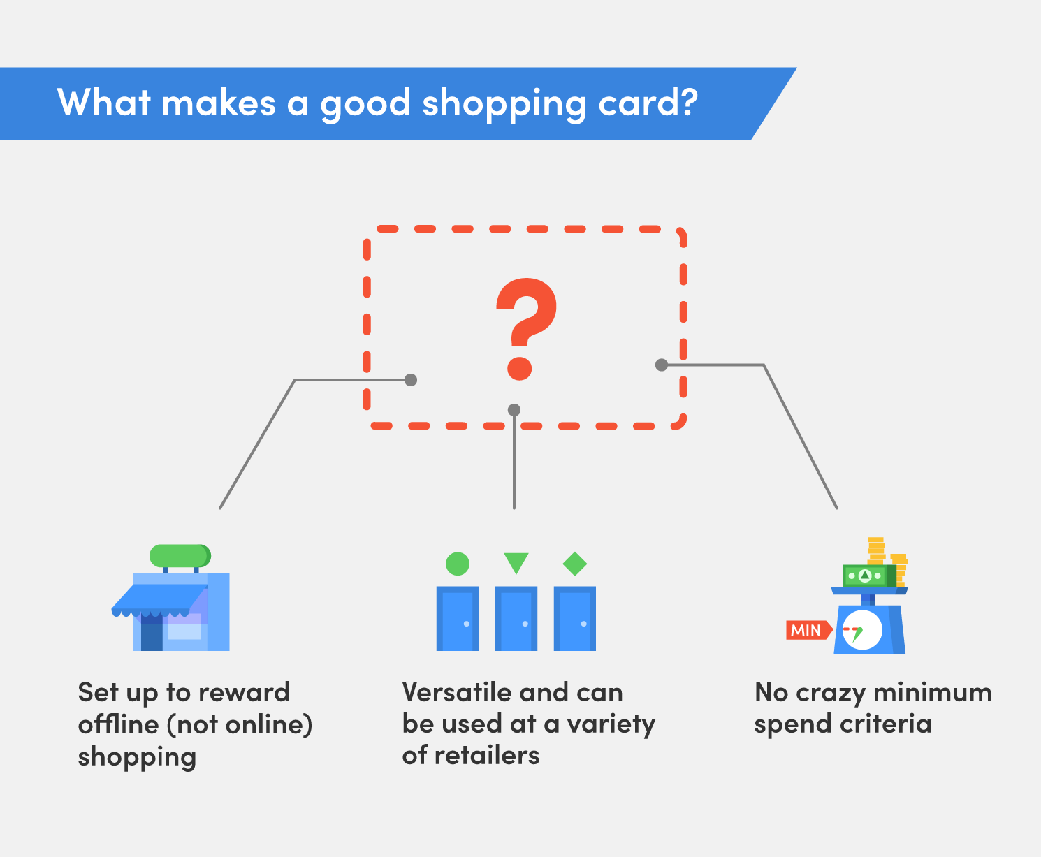 best shopping credit cards Singapore 2018