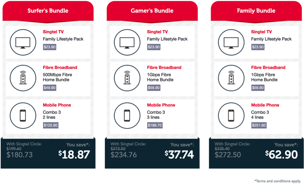 singtel circle bundles