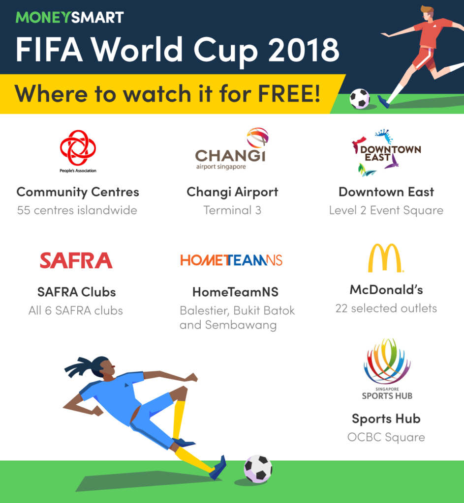 World Cup 2018 - where to watch for free in Singapore