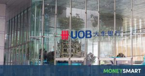 UOB Fixed Deposits