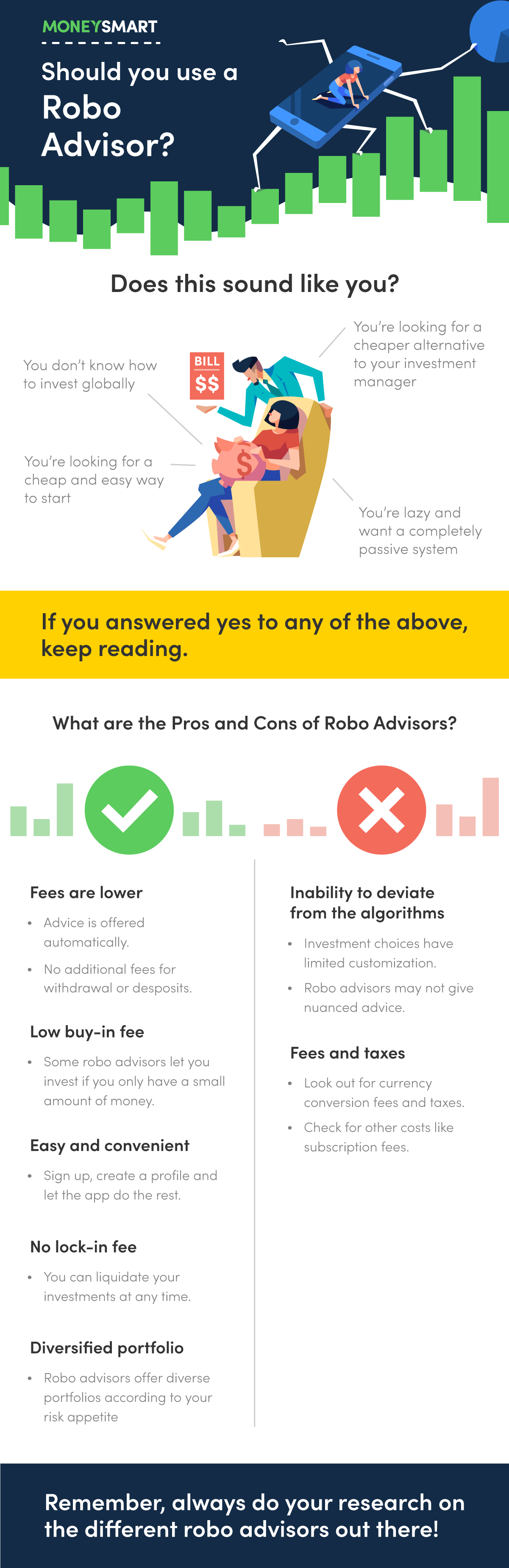 review of robo advisors